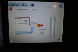 LAMTEC Demo Burner for simulation combustion control